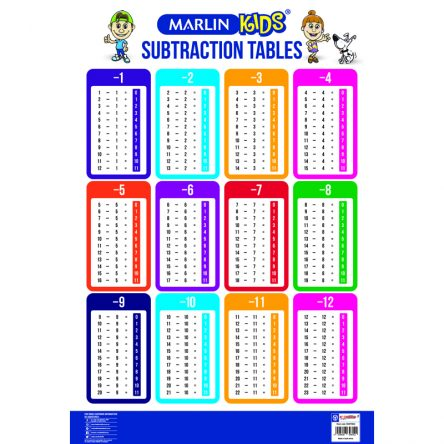 Kids Chart: Subtraction Tables